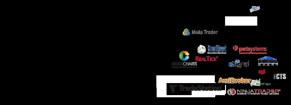 MyTradeHost VPS Server Hosting Trading TradeStation